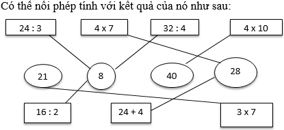 bai 4 trang 10 sgk toan 3 1 - Giải Toán lớp 3 bài: Ôn tập các bảng chia