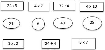 bai 4 trang 10 sgk toan 3 - Giải Toán lớp 3 bài: Ôn tập các bảng chia