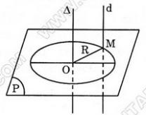 Giải Toán lớp 12 Bài 1 : Khái niệm về mặt tròn xoay