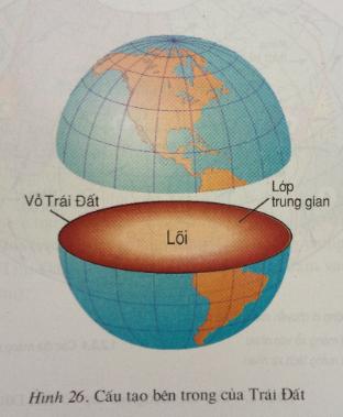 Giải bài tập Địa lý lớp 6 Bài 10: Cấu tạo bên trong của Trái Đất