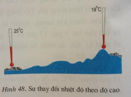 Giải bài tập Địa lý lớp 6 Bài 18: Thời tiết, khí hậu và nhiệt độ không khí