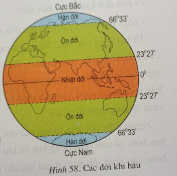 Giải bài tập Địa lý lớp 6 Bài 22: Các đới khí hậu trên Trái Đất