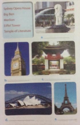 Giải bài tập Tiếng Anh lớp 6 mới Unit 9: Cities of the world
