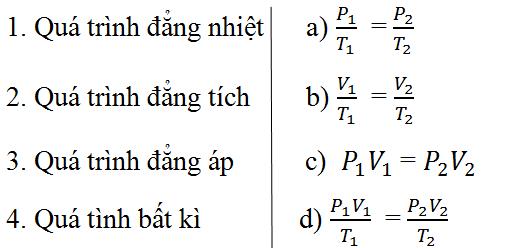 Giải Lý lớp 10 Bài 31 : Phương trình trạng thái của khí lí tưởng