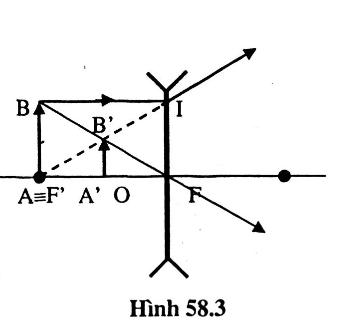 Giải lý lớp 9 Bài 58: Tổng kết chương III : Quang học